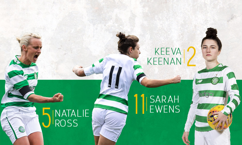 Three Celts included in SWPL1 Team of the Year So Far